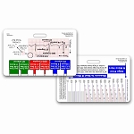 ECG Ruler & Diagram Badge Reference Card - Horizontal