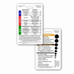 Glasgow Coma Scale Badge Reference Card - Vertical